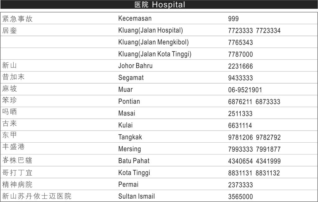 501 hospital